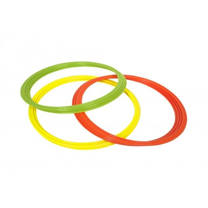 Pierścienie koordynacyjne.
